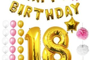 Festa di compleanno, gli accessori consigliati